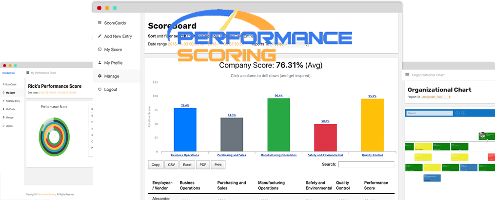 Feb. 12, 2019: TechSpective – Continuous Performance Management Will Enhance Your Business